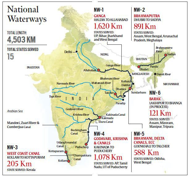 National Inland Waterways in India: List, Potential