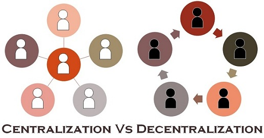 Democratic Decentralisation in India: Challenges & OpportunitiesPREMIUM