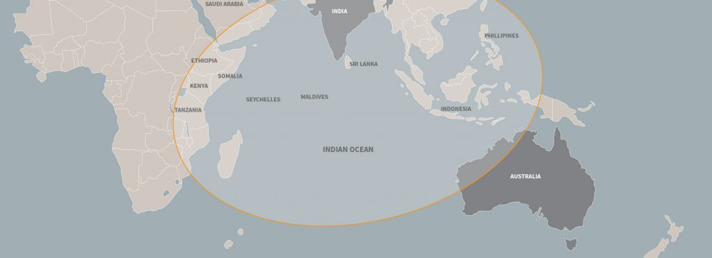 Indo-pacific upsc