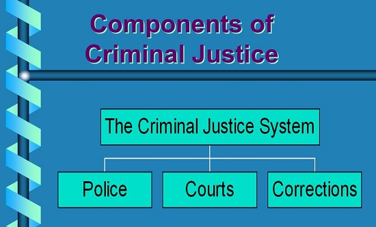 Criminal Justice System in India: Need for Reforms