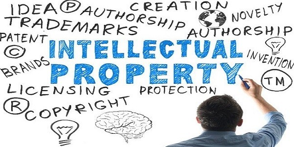 intellectual property rights ipr in india upsc essay notes mindmap