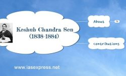 Keshub Chandra Sen - Important Personalities of Modern India