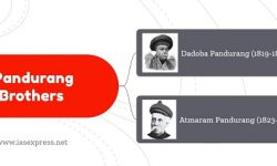 Dadoba and Atmaram Pandurang - Important Personalities of Modern India