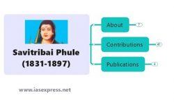 [Mindmap] Savitribai Phule - Important Personalities of Modern India