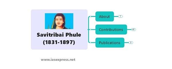 [Mindmap] Savitribai Phule – Important Personalities of Modern IndiaPREMIUM