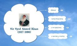 Syed Ahmed Khan - Important Personalities of Modern India