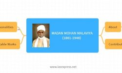 Madan Mohan Malaviya - Important Personalities of Modern India