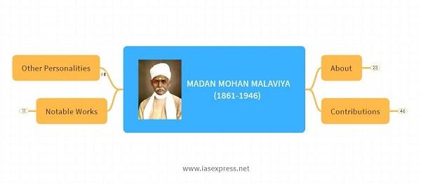 Madan Mohan Malaviya – Important Personalities of Modern India