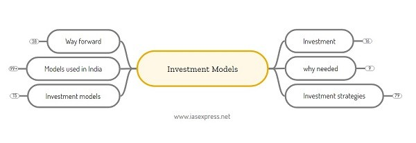 [Mains Static] Investment ModelsPREMIUM