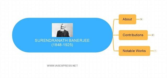 surendranath banerjee upsc essay notes mindmap