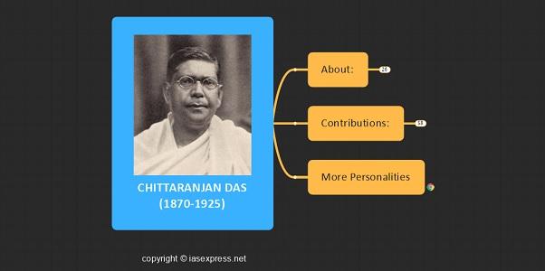 Chittaranjan Das (C R Das) upsc notes mindmap