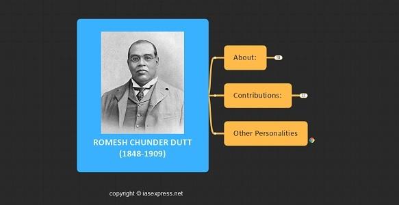 Romesh Chunder Dutt (R C Dutt) upsc mindmap notes