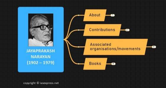 Jayaprakash narayan upsc