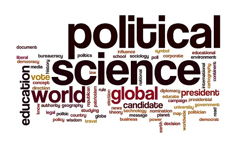 political science optional mindmap notes course